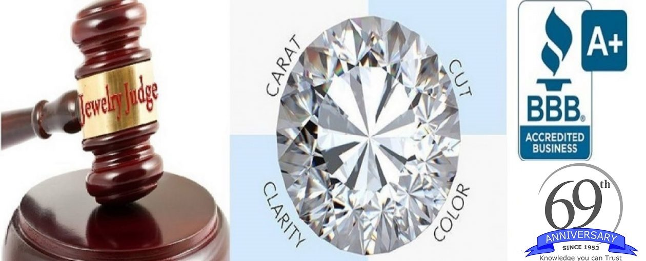 Texas Independent Jewelry Appraisers